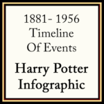Infographic of events that happened in the Harry Potter series from 1881 to 1956.